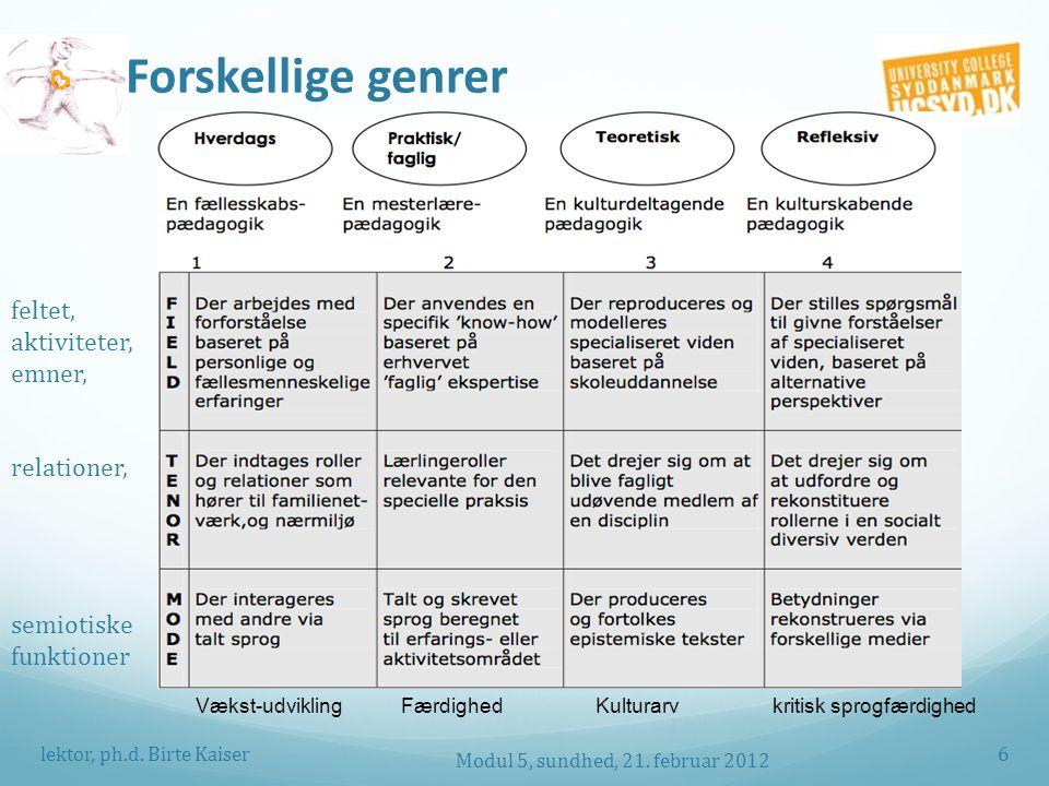 Forskellige genrer Modul 5, sundhed, 21. februar 2012 lektor, ph.d.