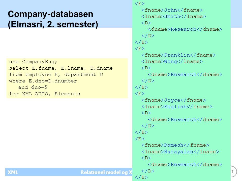 11 XMLRelationel model og XMLNOEA / FEN 2007 Company-databasen (Elmasri, 2.