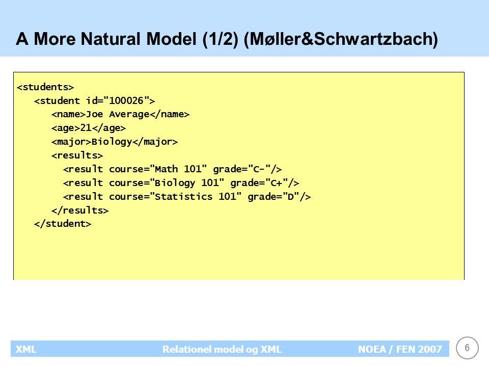 6 XMLRelationel model og XMLNOEA / FEN 2007 A More Natural Model (1/2) (Møller&Schwartzbach) Joe Average 21 Biology