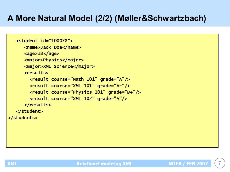 7 XMLRelationel model og XMLNOEA / FEN 2007 A More Natural Model (2/2) (Møller&Schwartzbach) Jack Doe 18 Physics XML Science