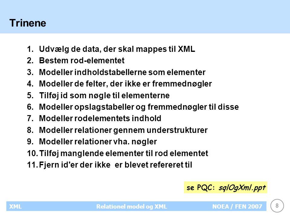 8 XMLRelationel model og XMLNOEA / FEN 2007 Trinene 1.Udvælg de data, der skal mappes til XML 2.Bestem rod-elementet 3.Modeller indholdstabellerne som elementer 4.Modeller de felter, der ikke er fremmednøgler 5.Tilføj id som nøgle til elementerne 6.Modeller opslagstabeller og fremmednøgler til disse 7.Modeller rodelementets indhold 8.Modeller relationer gennem understrukturer 9.Modeller relationer vha.