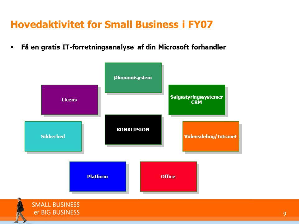 9 Hovedaktivitet for Small Business i FY07  Få en gratis IT-forretningsanalyse af din Microsoft forhandler Licens Økonomisystem Salgsstyringssystemer CRM Salgsstyringssystemer CRM Sikkerhed Vidensdeling/Intranet Platform Office KONKLUSION