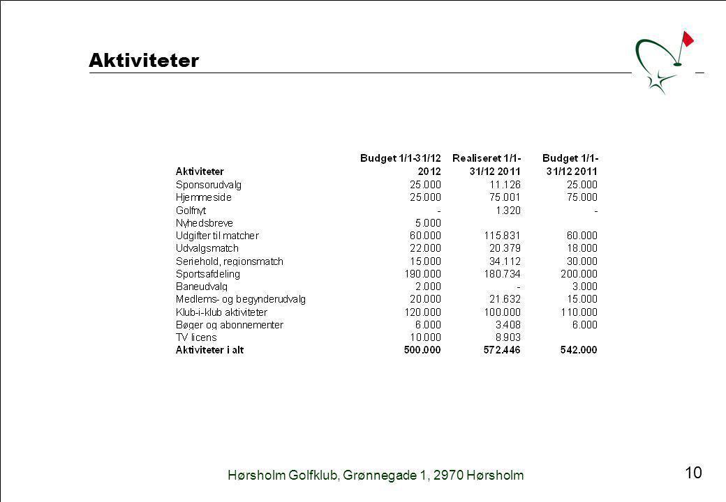 Hørsholm Golfklub, Grønnegade 1, 2970 Hørsholm 10 Aktiviteter