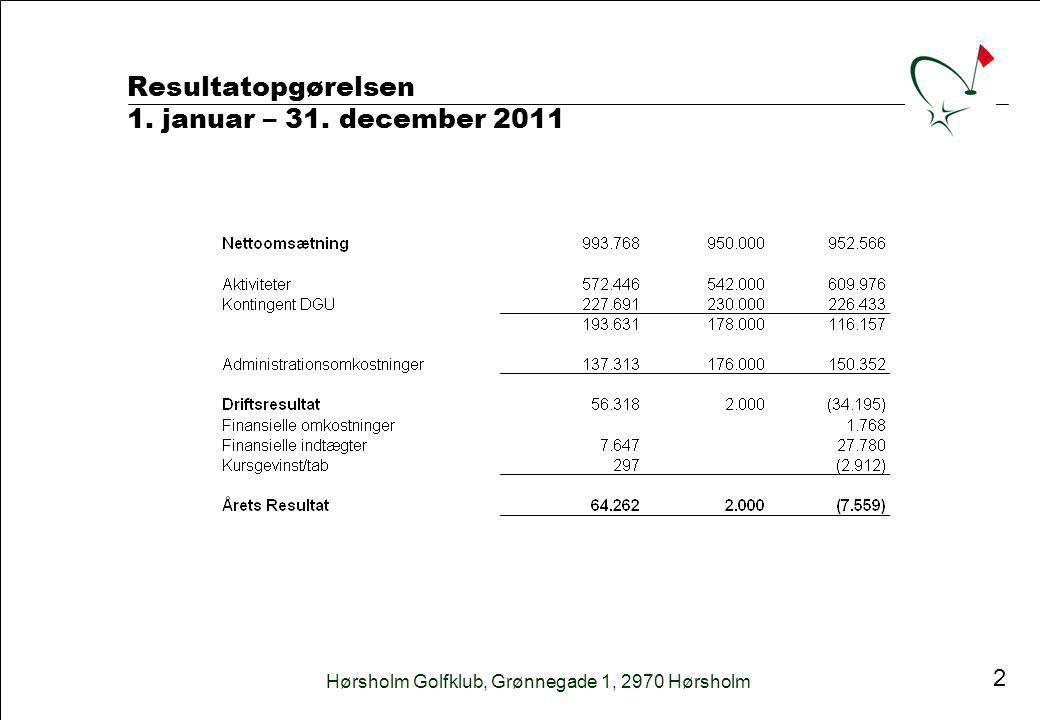 Hørsholm Golfklub, Grønnegade 1, 2970 Hørsholm 2 Resultatopgørelsen 1. januar – 31. december 2011
