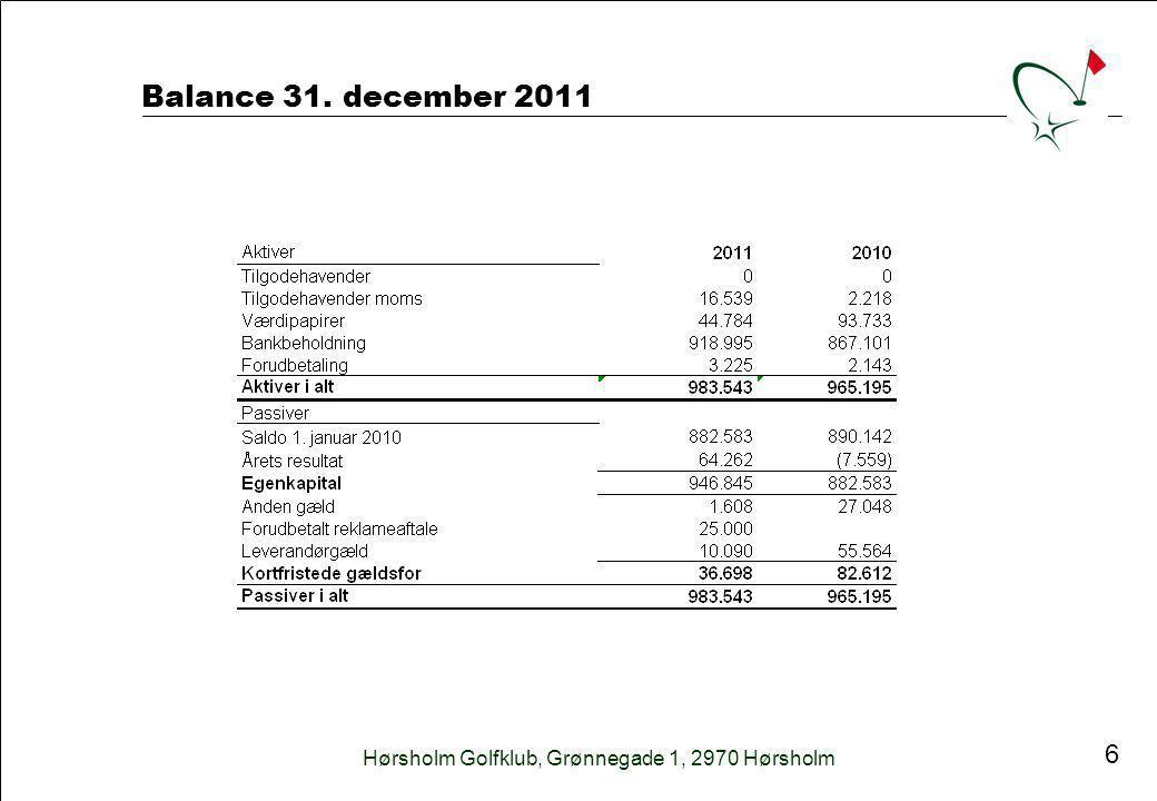 Hørsholm Golfklub, Grønnegade 1, 2970 Hørsholm 6 Balance 31. december 2011