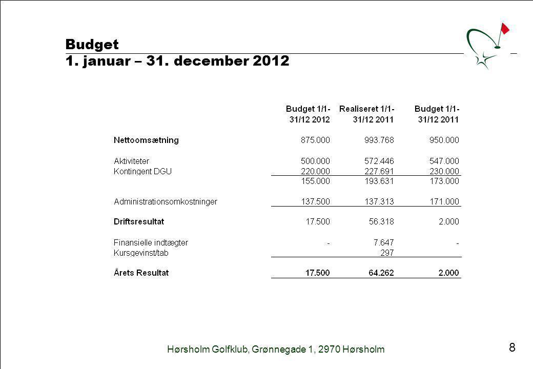 Hørsholm Golfklub, Grønnegade 1, 2970 Hørsholm 8 Budget 1. januar – 31. december 2012