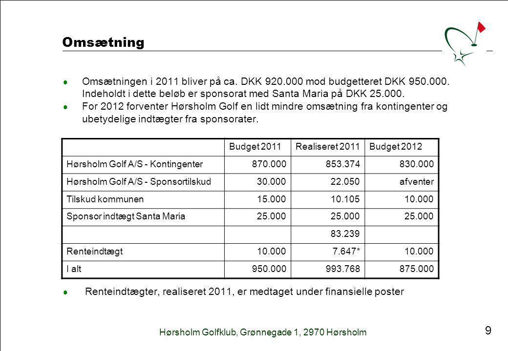 Hørsholm Golfklub, Grønnegade 1, 2970 Hørsholm 9 Omsætning Omsætningen i 2011 bliver på ca.
