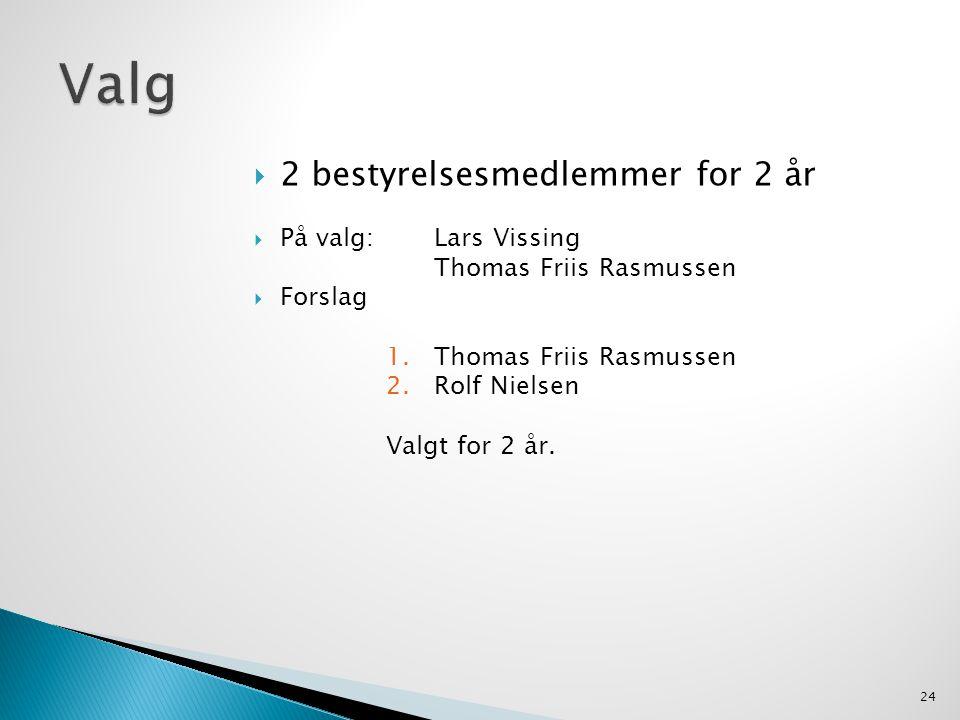  2 bestyrelsesmedlemmer for 2 år  På valg:Lars Vissing Thomas Friis Rasmussen  Forslag 1.Thomas Friis Rasmussen 2.Rolf Nielsen Valgt for 2 år.