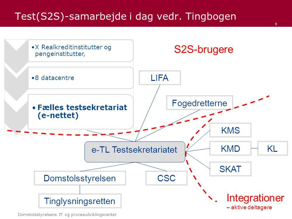 Domstolsstyrelsens IT og procesudviklingscenter Test(S2S)-samarbejde i dag vedr.