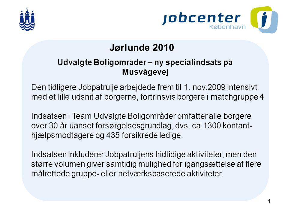 1 J Jørlunde 2010 Udvalgte Boligområder – ny specialindsats på Musvågevej Den tidligere Jobpatrulje arbejdede frem til 1.