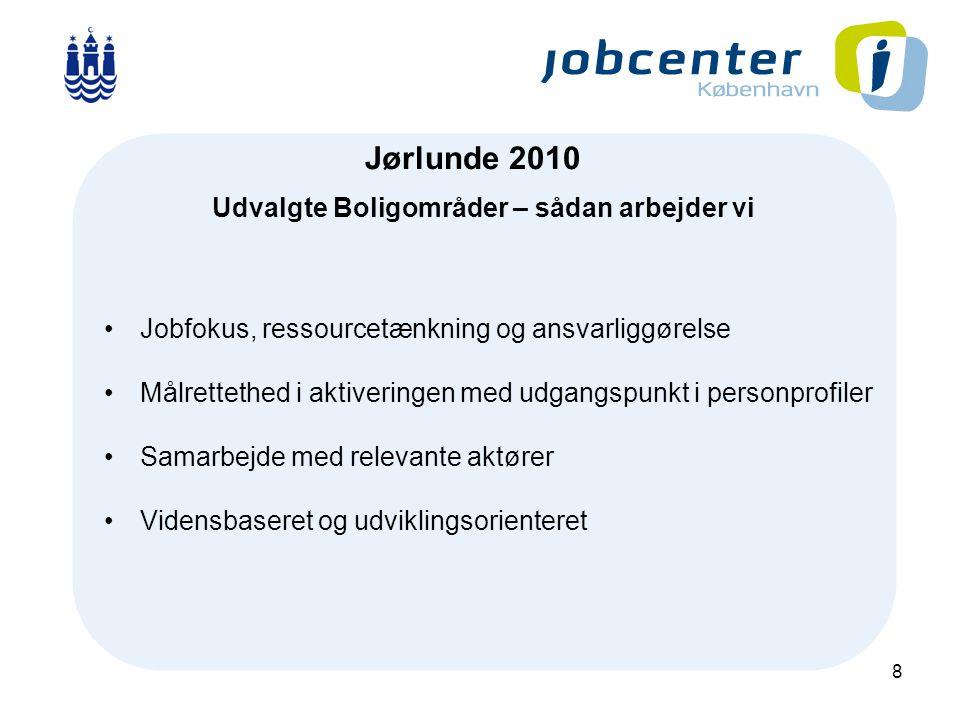 8 J Jørlunde 2010 Udvalgte Boligområder – sådan arbejder vi Jobfokus, ressourcetænkning og ansvarliggørelse Målrettethed i aktiveringen med udgangspunkt i personprofiler Samarbejde med relevante aktører Vidensbaseret og udviklingsorienteret