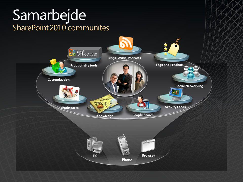 Samarbejde SharePoint 2010 communites