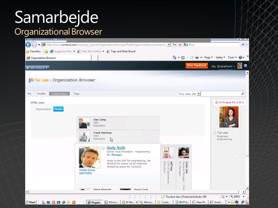 Samarbejde Organizational Browser
