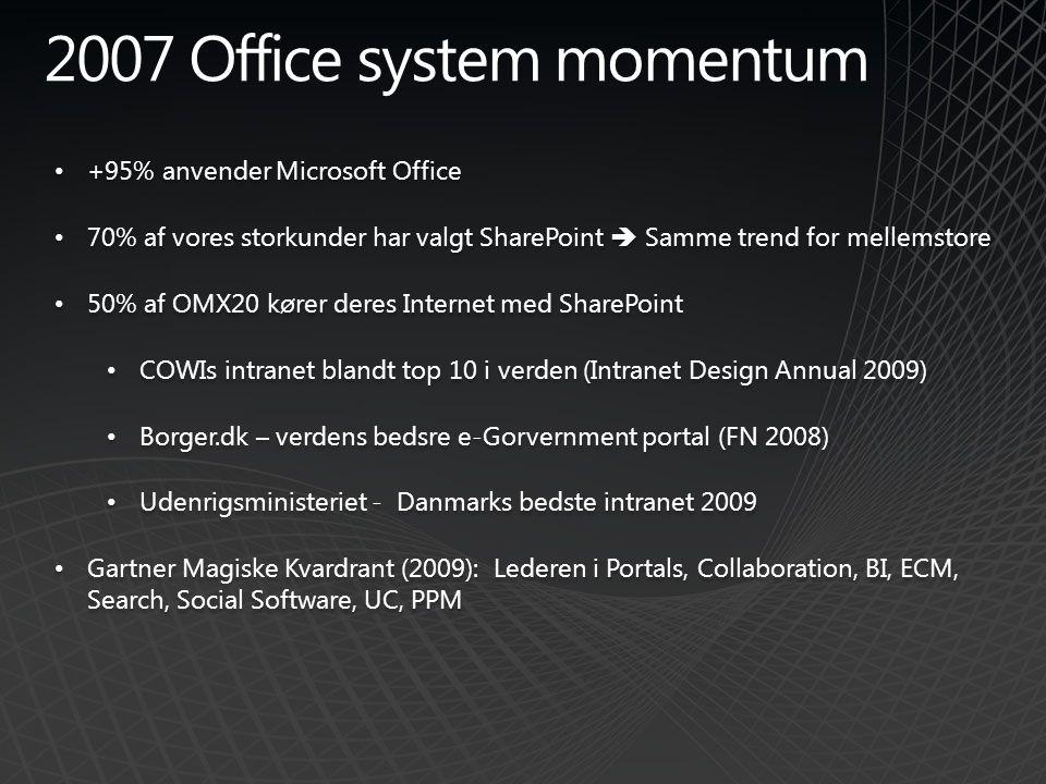 2007 Office system momentum +95% anvender Microsoft Office 70% af vores storkunder har valgt SharePoint  Samme trend for mellemstore 50% af OMX20 kører deres Internet med SharePoint COWIs intranet blandt top 10 i verden (Intranet Design Annual 2009) Borger.dk – verdens bedsre e-Gorvernment portal (FN 2008) Udenrigsministeriet - Danmarks bedste intranet 2009 Gartner Magiske Kvardrant (2009): Lederen i Portals, Collaboration, BI, ECM, Search, Social Software, UC, PPM +95% anvender Microsoft Office 70% af vores storkunder har valgt SharePoint  Samme trend for mellemstore 50% af OMX20 kører deres Internet med SharePoint COWIs intranet blandt top 10 i verden (Intranet Design Annual 2009) Borger.dk – verdens bedsre e-Gorvernment portal (FN 2008) Udenrigsministeriet - Danmarks bedste intranet 2009 Gartner Magiske Kvardrant (2009): Lederen i Portals, Collaboration, BI, ECM, Search, Social Software, UC, PPM