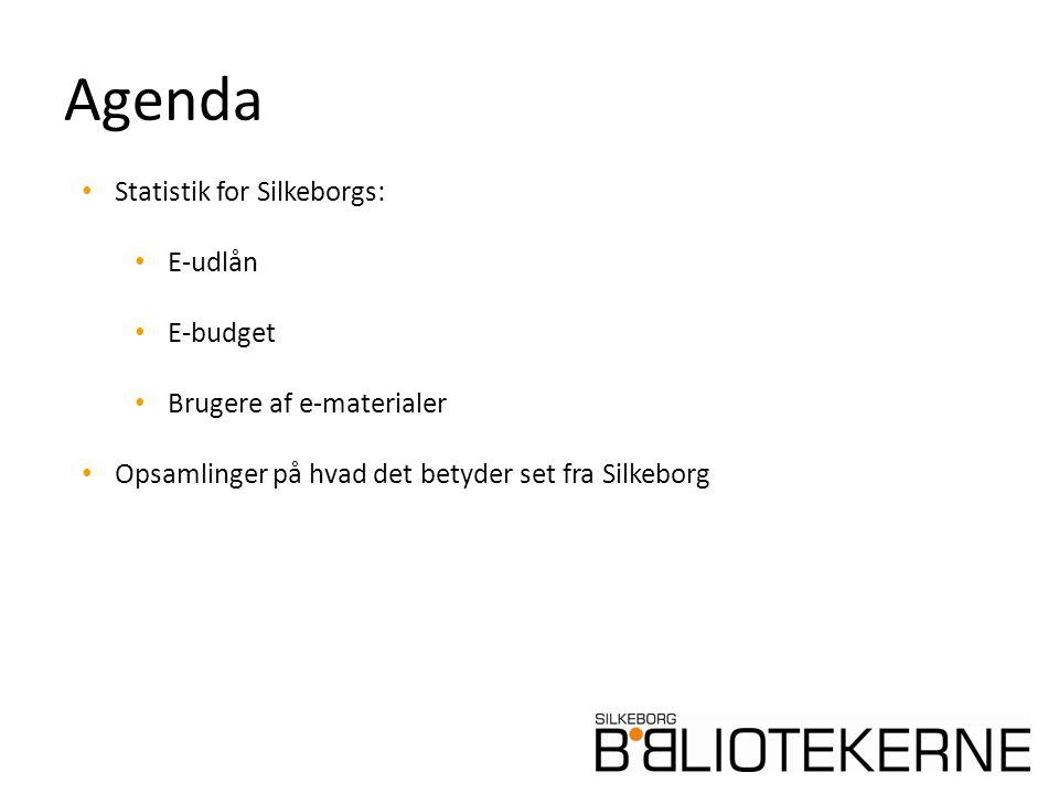Agenda Statistik for Silkeborgs: E-udlån E-budget Brugere af e-materialer Opsamlinger på hvad det betyder set fra Silkeborg