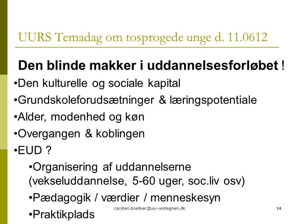 carsten.boetker@uu-vestegnen.dk14 UURS Temadag om tosprogede unge d.
