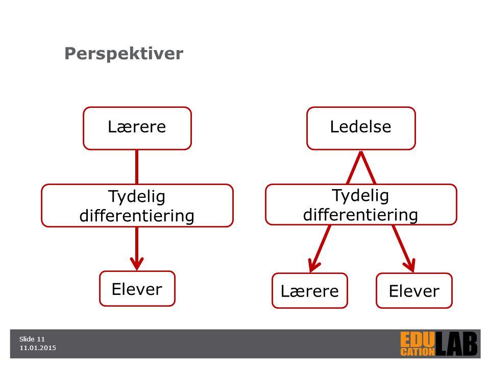 11.01.2015 Slide 11 Perspektiver LærereLedelse Elever Lærere Tydelig differentiering Perspektiver