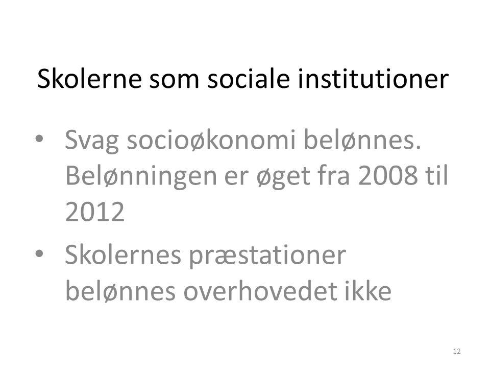 Skolerne som sociale institutioner Svag socioøkonomi belønnes.
