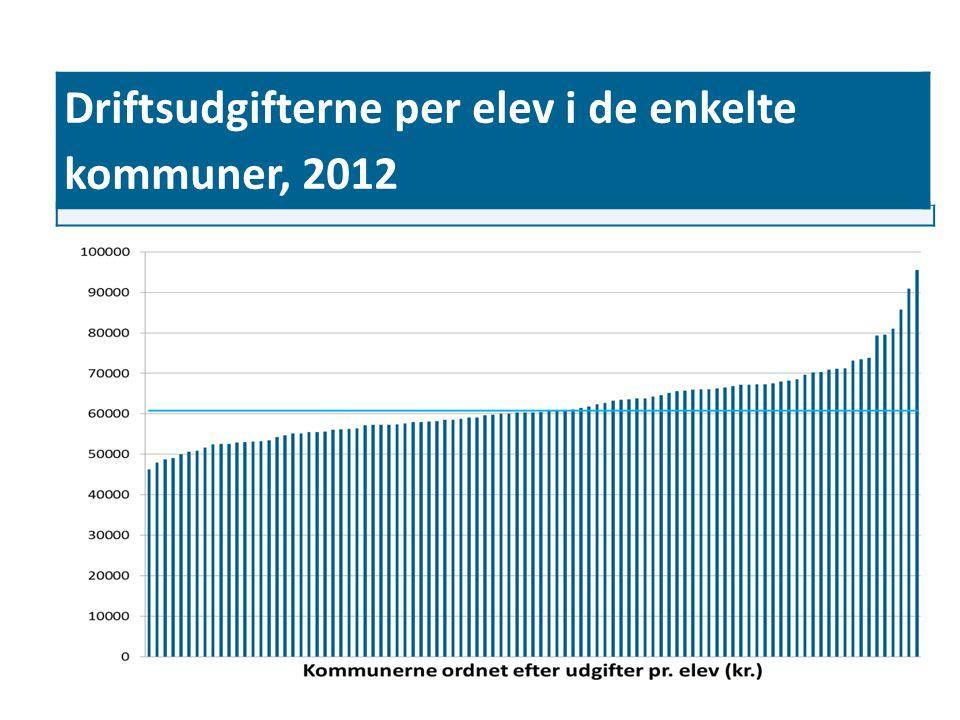 9 Driftsudgifterne per elev i de enkelte kommuner, 2012
