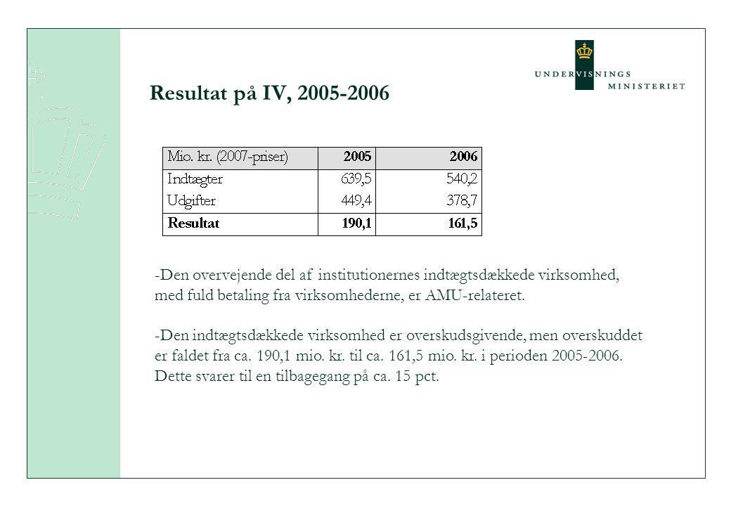 Resultat på IV, 2005-2006 -Den overvejende del af institutionernes indtægtsdækkede virksomhed, med fuld betaling fra virksomhederne, er AMU-relateret.