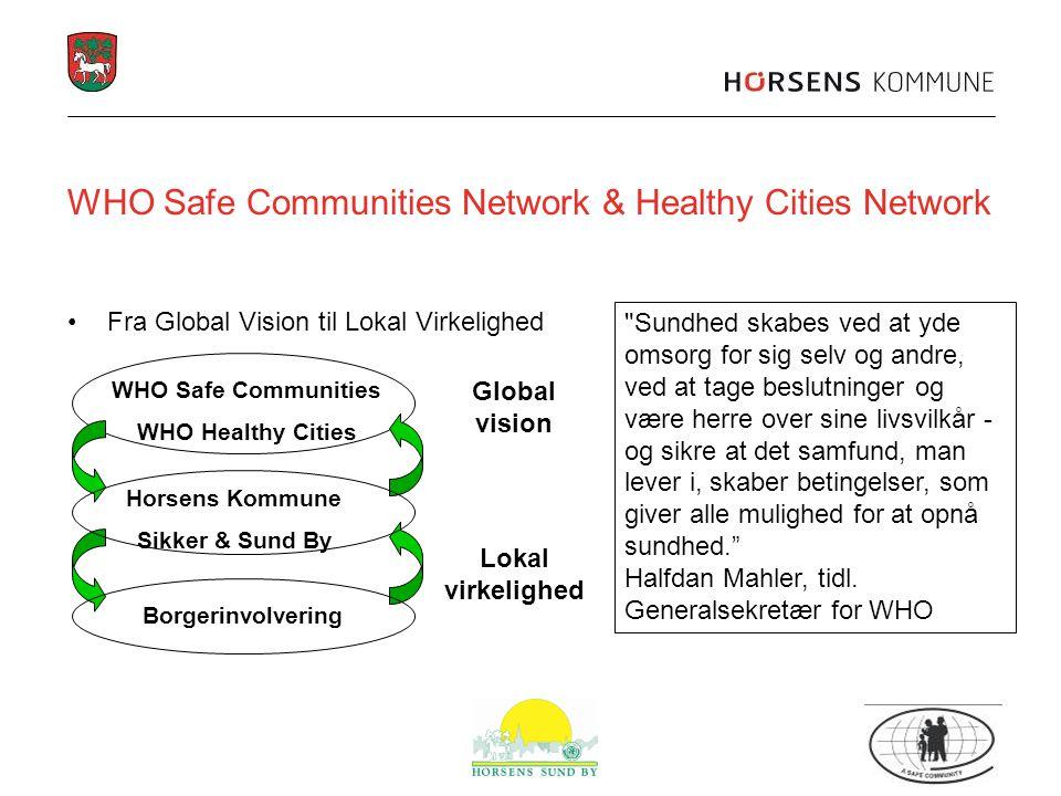 WHO Safe Communities Network & Healthy Cities Network Fra Global Vision til Lokal Virkelighed Global vision Horsens Kommune Sikker & Sund By Borgerinvolvering Lokal virkelighed WHO Safe Communities WHO Healthy Cities Sundhed skabes ved at yde omsorg for sig selv og andre, ved at tage beslutninger og være herre over sine livsvilkår - og sikre at det samfund, man lever i, skaber betingelser, som giver alle mulighed for at opnå sundhed. Halfdan Mahler, tidl.