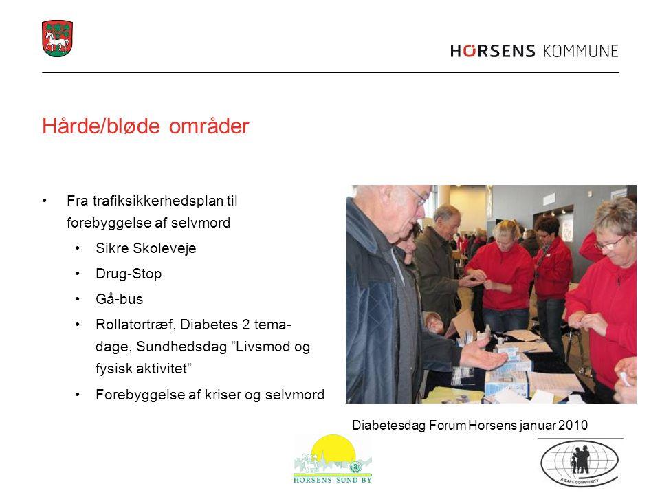Hårde/bløde områder Fra trafiksikkerhedsplan til forebyggelse af selvmord Sikre Skoleveje Drug-Stop Gå-bus Rollatortræf, Diabetes 2 tema- dage, Sundhedsdag Livsmod og fysisk aktivitet Forebyggelse af kriser og selvmord Diabetesdag Forum Horsens januar 2010