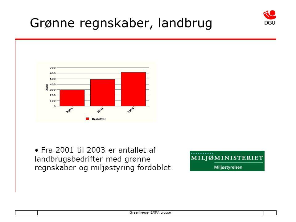 Greenkeeper ERFA-gruppe Grønne regnskaber, landbrug Fra 2001 til 2003 er antallet af landbrugsbedrifter med grønne regnskaber og miljøstyring fordoblet
