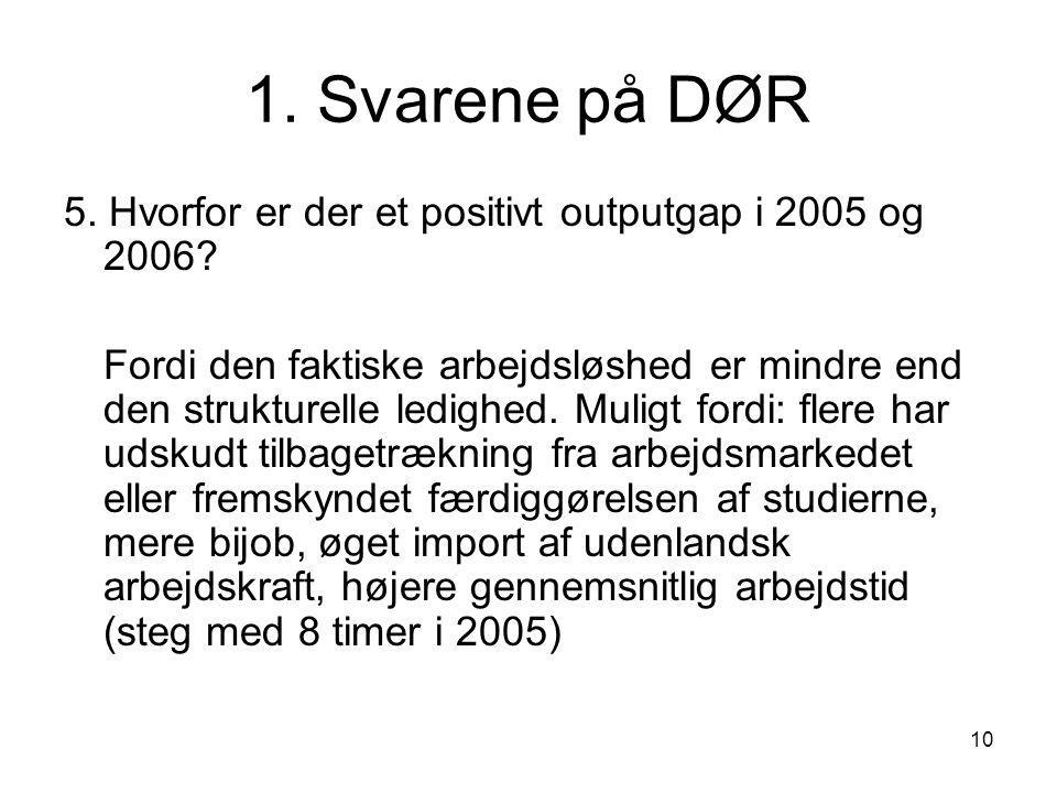 10 1. Svarene på DØR 5. Hvorfor er der et positivt outputgap i 2005 og 2006.