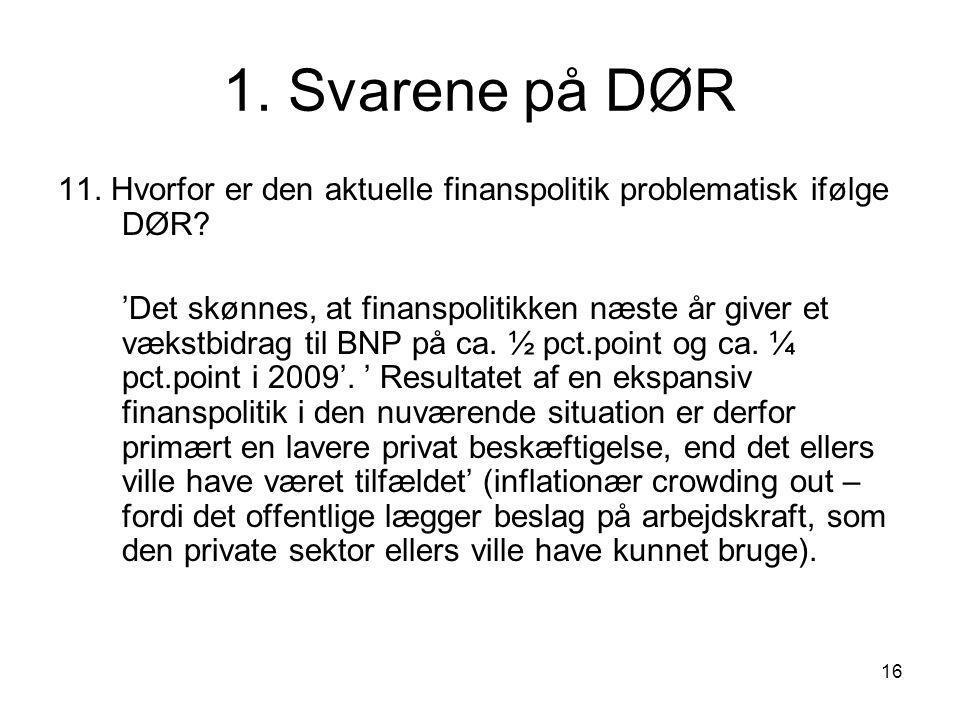 16 1. Svarene på DØR 11. Hvorfor er den aktuelle finanspolitik problematisk ifølge DØR.