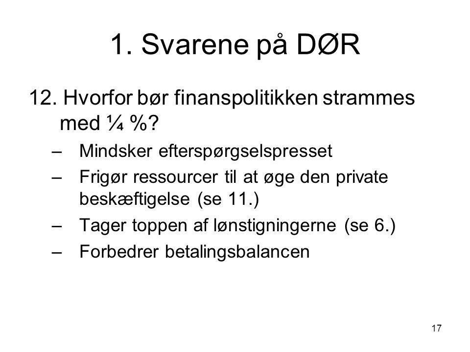 17 1. Svarene på DØR 12. Hvorfor bør finanspolitikken strammes med ¼ %.