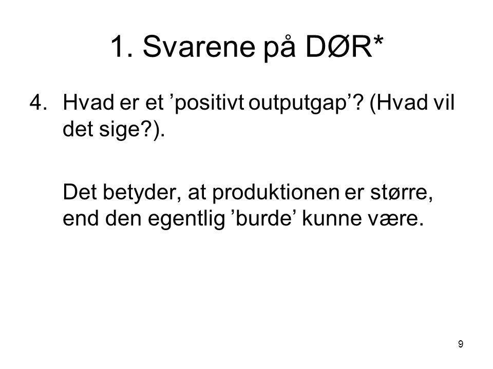 9 1. Svarene på DØR* 4. Hvad er et 'positivt outputgap'.