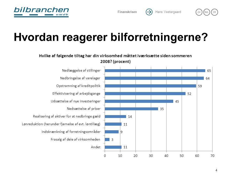 Hans Vestergaard 24feb.09 Finanskrisen 4 Hvordan reagerer bilforretningerne