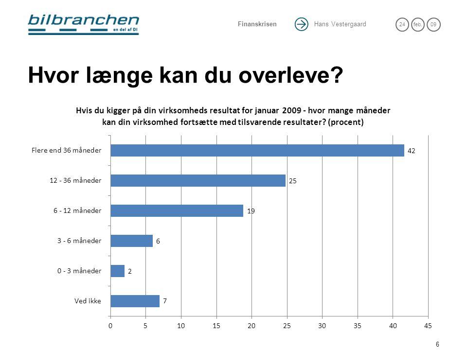 Hans Vestergaard 24feb.09 Finanskrisen Hvor længe kan du overleve 6