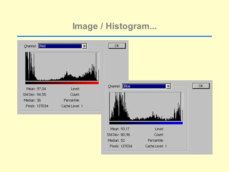 Image / Histogram...