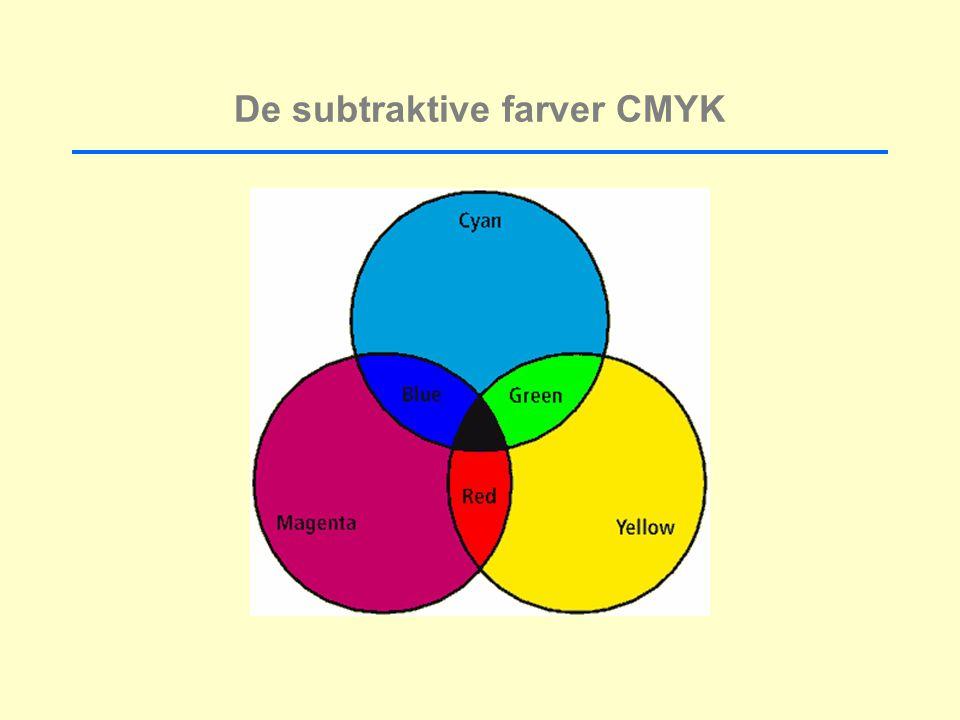 De subtraktive farver CMYK