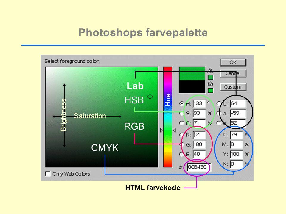 Photoshops farvepalette RGB CMYK HSB Lab Saturation Brightness Hue HTML farvekode