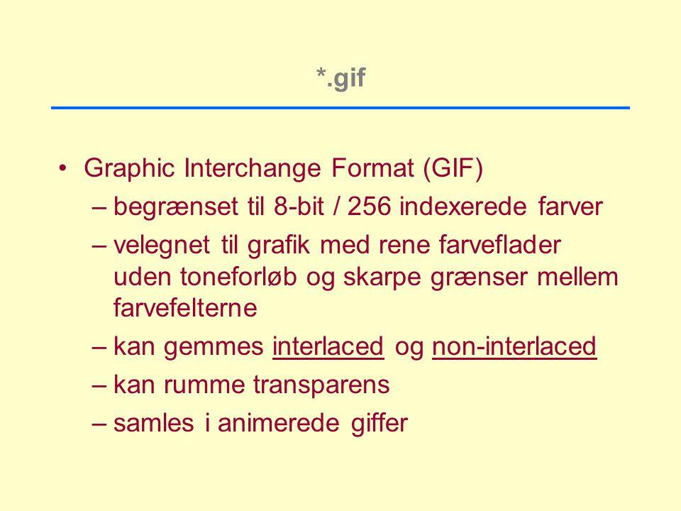 *.gif Graphic Interchange Format (GIF) –begrænset til 8-bit / 256 indexerede farver –velegnet til grafik med rene farveflader uden toneforløb og skarpe grænser mellem farvefelterne –kan gemmes interlaced og non-interlaced –kan rumme transparens –samles i animerede giffer