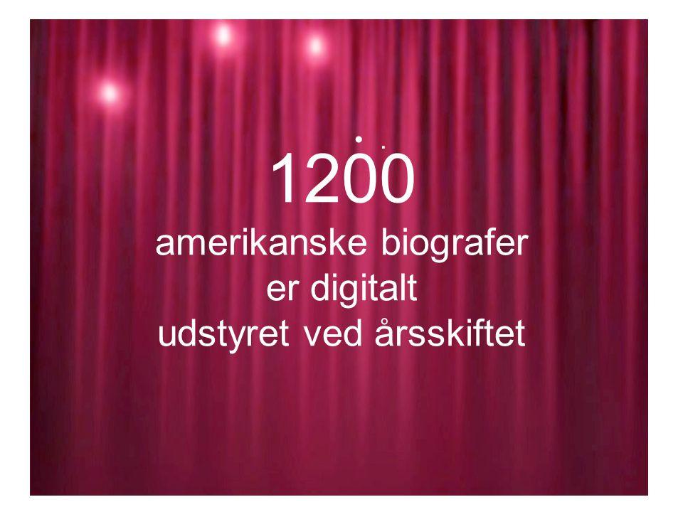 1200 amerikanske biografer er digitalt udstyret ved årsskiftet.