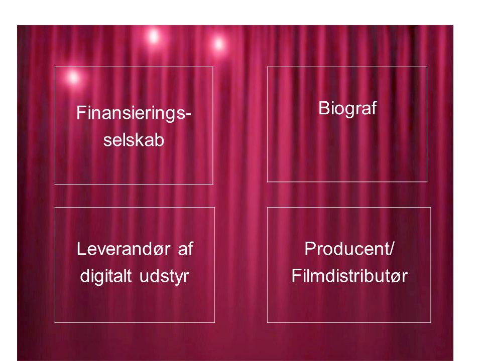 Finansierings- selskab Leverandør af digitalt udstyr Biograf. Producent/ Filmdistributør