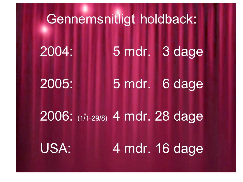 Gennemsnitligt holdback: 2004: 5 mdr. 3 dage 2005: 5 mdr.
