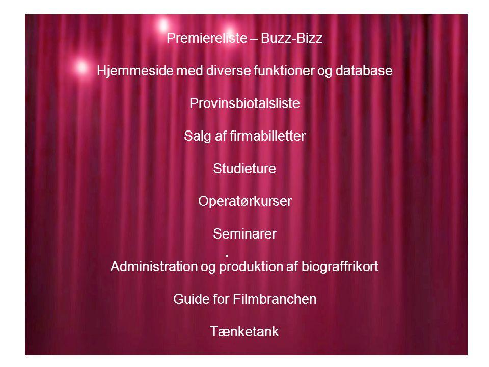 Premiereliste – Buzz-Bizz Hjemmeside med diverse funktioner og database Provinsbiotalsliste Salg af firmabilletter Studieture Operatørkurser Seminarer Administration og produktion af biograffrikort Guide for Filmbranchen Tænketank.