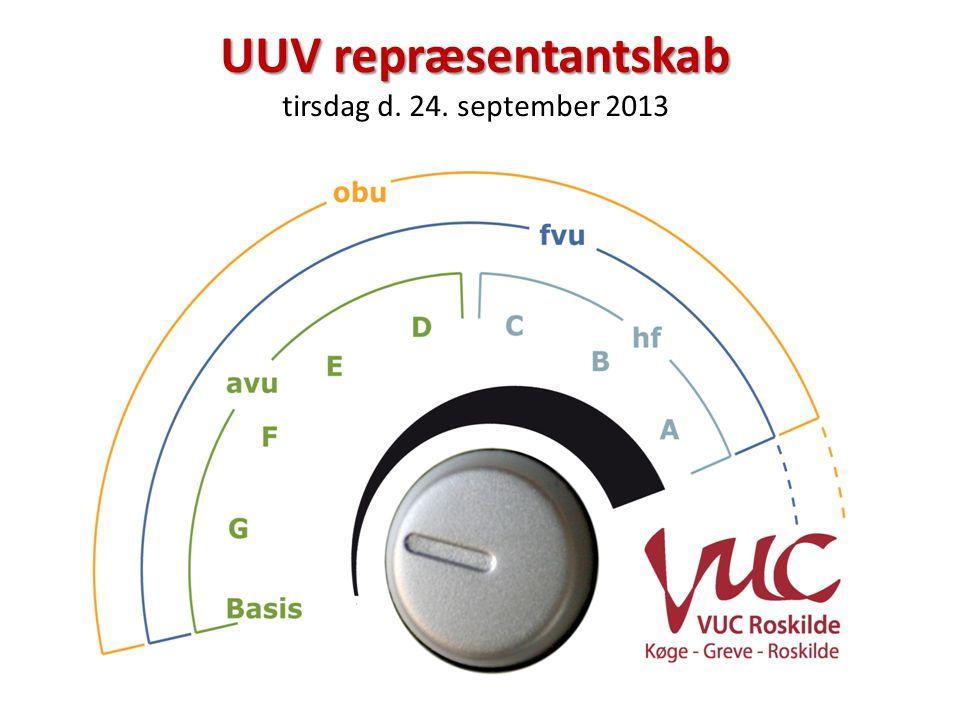 UUV repræsentantskab UUV repræsentantskab tirsdag d. 24. september 2013