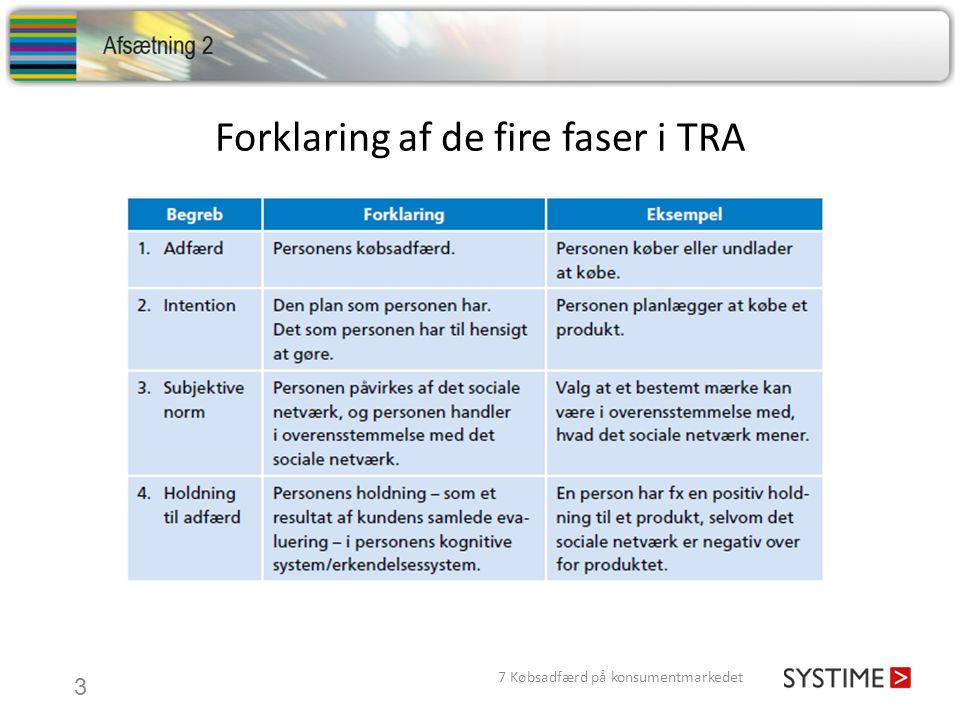 Forklaring af de fire faser i TRA 7 Købsadfærd på konsumentmarkedet 3