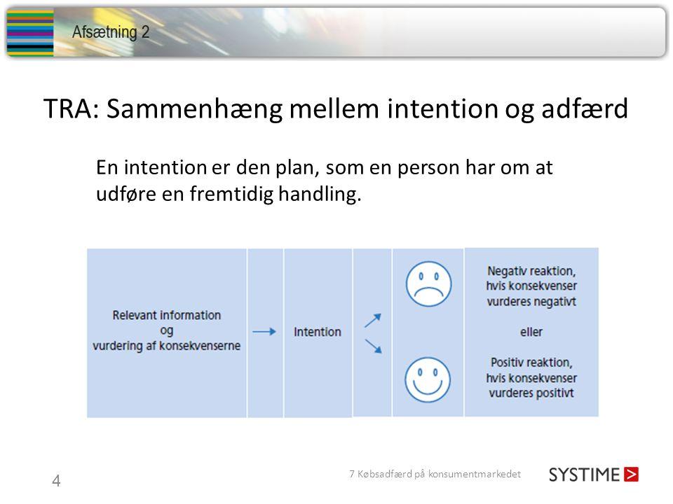 TRA: Sammenhæng mellem intention og adfærd 7 Købsadfærd på konsumentmarkedet 4 En intention er den plan, som en person har om at udføre en fremtidig handling.