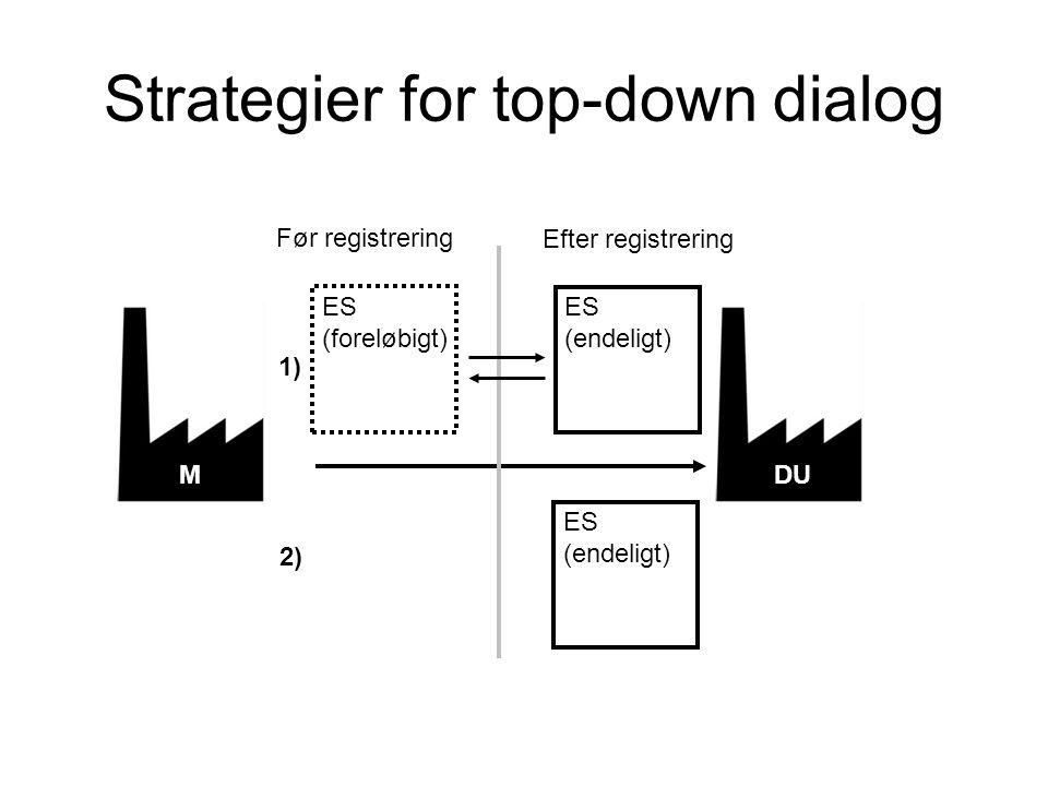 Strategier for top-down dialog MDU ES (endeligt) 2) ES (foreløbigt) ES (endeligt) 1) Efter registrering Før registrering