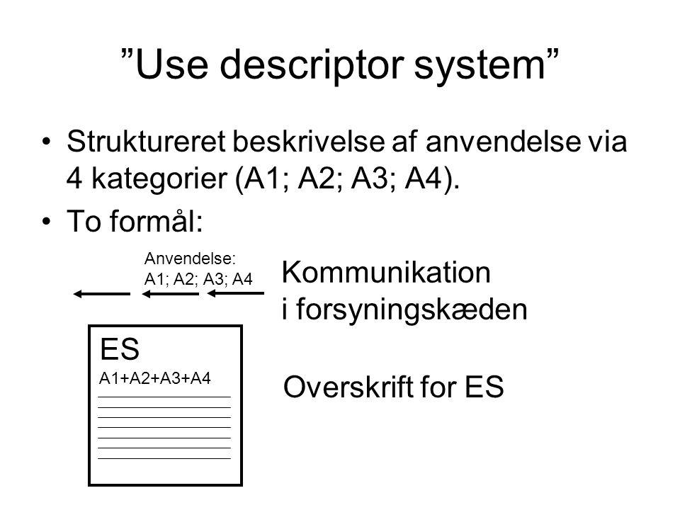 Use descriptor system Struktureret beskrivelse af anvendelse via 4 kategorier (A1; A2; A3; A4).