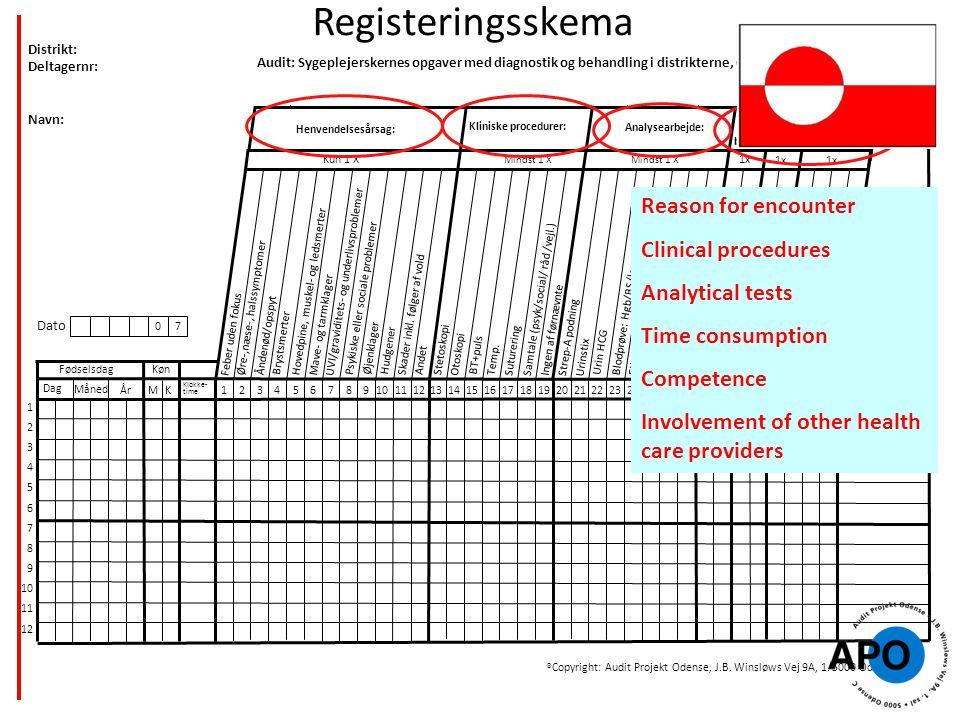 Distrikt: Deltagernr: Navn: 12345678910 11 121314151617181920212223242526 27 28 1 2 3 4 5 6 7 8 9 10 11 12 Audit: Sygeplejerskernes opgaver med diagnostik og behandling i distrikterne, Grønland 2007 Dato 07 29 30 31 32 M K Dag Måned År Fødselsdag Køn Feber uden fokus Øre-,næse-, halssymptomer Åndenød/opspyt UVI/graviditets- og underlivsproblemer Hovedpine, muskel- og ledsmerter Mave- og tarmklager Psykiske eller sociale problemer ØjenklagerHudgener Urinstix Strep-A podning Samtale (psyk/social/ råd /vejl.) Skader inkl.