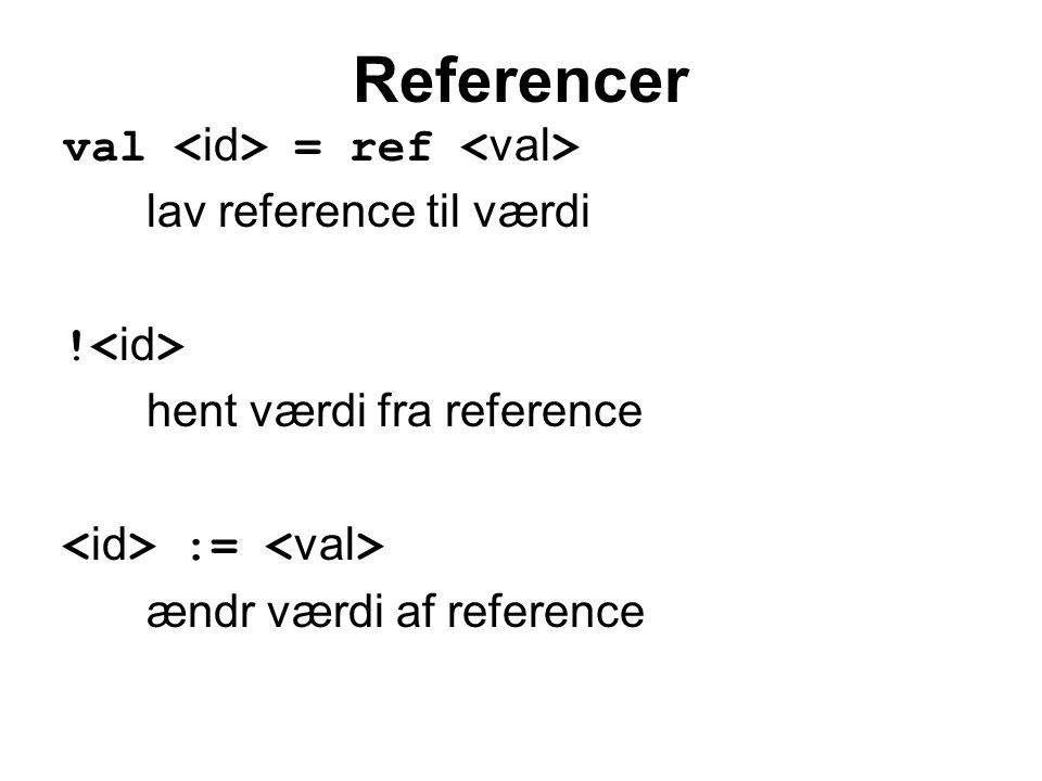 Referencer val = ref lav reference til værdi ! hent værdi fra reference := ændr værdi af reference