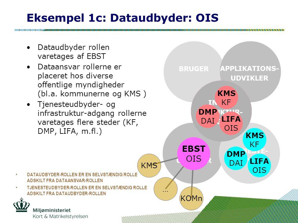 INFRA- STRUKTUR- UDBYDER BRUGER APPLIKATIONS- UDVIKLER DATA- UDBYDER TJENESTE- UDBYDER INFRA- STRUKTUR- ADGANG Eksempel 1c: Dataudbyder: OIS Dataudbyder rollen varetages af EBST Dataansvar rollerne er placeret hos diverse offentlige myndigheder (bl.a.
