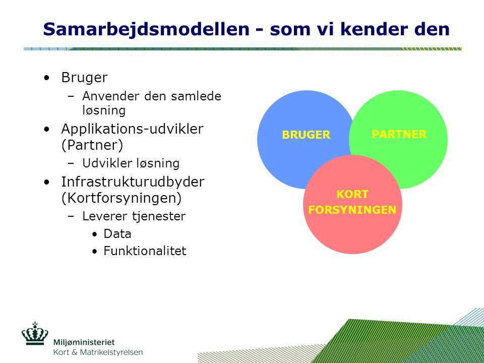 Samarbejdsmodellen - som vi kender den Bruger –Anvender den samlede løsning Applikations-udvikler (Partner) –Udvikler løsning Infrastrukturudbyder (Kortforsyningen) –Leverer tjenester Data Funktionalitet BRUGER PARTNER KORT FORSYNINGEN